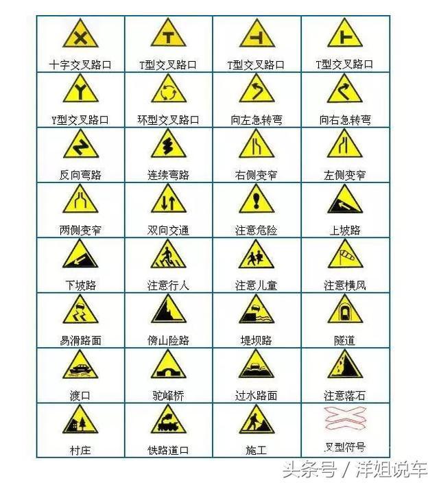 学会看这些交通标志图 不看书也能过科目一!