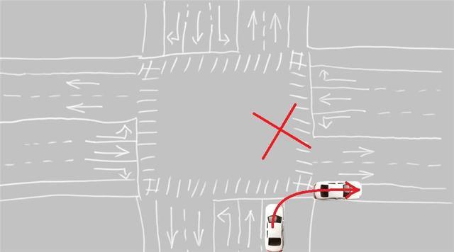 科目三路口转弯的注意事项 不要小看转弯