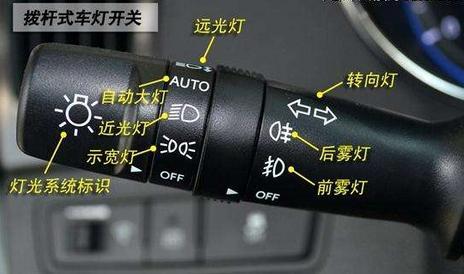 科三考试车的灯光模拟情况,提前了解有好处