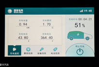 爱卡新能源评测 入门级强者江淮iEV6E