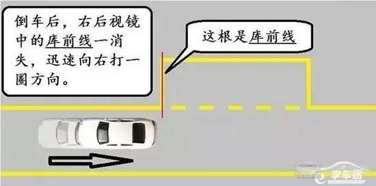 侧方位停车为科二五项必考之一,和倒库原理差不多,都是通过倒退的方式,看点打方向,将车停入库内。侧方停车难度虽不及倒车入库,但也有不少学员因为侧方位停车中途停车或压线等问题导致挂科。那么考前练车,该如何掌握侧方停车打方向的时机呢? 1、第一把方向:向右打满 挂倒挡,开始倒车,观察右后视镜,当库前线即将从后视镜中消失(即库的左前角即将消失)时,立即向右打满方向。  和倒车入库一样,第一把方向都是向右打满方向,看右后视镜。  2、第二把方向:向左打一圈半,即回正方向  看右后视镜打满第一把方向后,看左后视镜,等