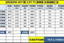 内饰用料出色 沃尔沃S90长期测试(1)