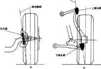 安顺驾校百科:汽车方向盘抖动可能发生哪些危险
