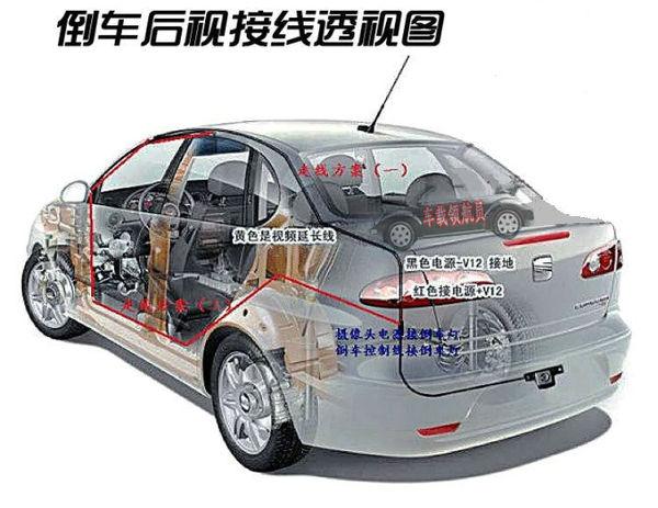 倒车影像电源一般情况下接倒车灯电源正负极就好可以参考下图倒车
