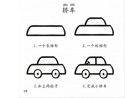 首页 专题 复杂小汽车怎么画  绘画总结 从这个小轿车的简笔画中,小