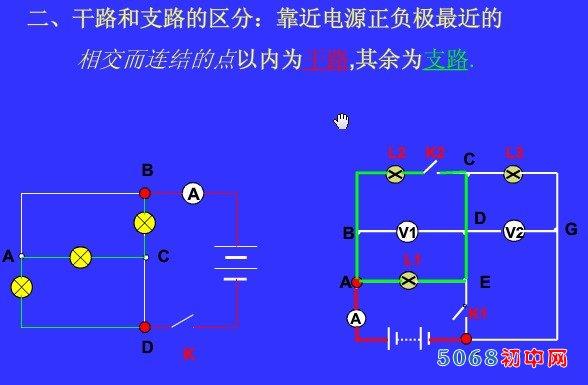 如何区分干路和支路:支路是有用电器的 电路中的一部分 干路是有电源