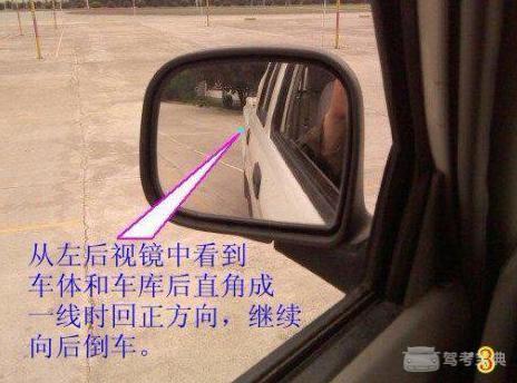 科目二侧方停车技巧图解,看完这个想挂科都有点难