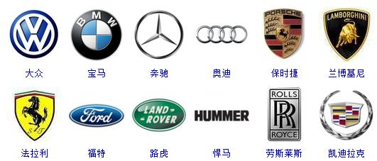 常见标志如下: 广汽,奇瑞,一汽,比亚迪,长城,MG,中华,风神······等 你可以去下载易车软件,那上面有详细的解答,,,楼主,给个赏钱