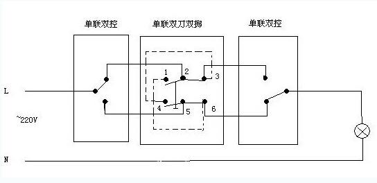 这是标准的三联双控开关,你现在要把它当三联单控开关使用。其实没必要这么编号。我按你的自编号给你连接方法:将火线把1,3,5串起来,火线随便进这三个端子的任意一个,还有三根灯的控制线分别进2,4,6就可以了,789空置不接!你仔细看一下,原来面板上就有标号的,L,L1,L2,以后遇到类似的开关,在当做单控使用时,火线进L,控制线进L1或者L2就可以了!