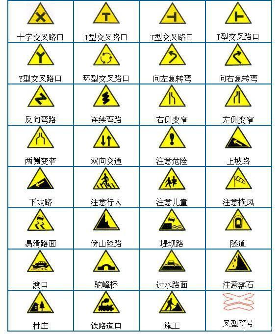 交通标志大全 图解警告标志 新手学车小技巧 1,如何拐弯进窄门?图片