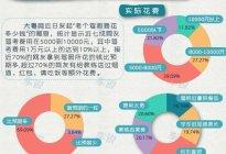 深圳学车考驾照多少钱、要多久、条件、流程