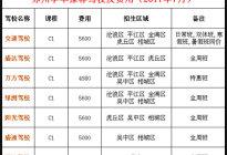 驾驶技巧:苏州考驾照推荐驾校及费用详情