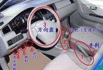 经验交流:科二学员看,车速控制不好,如何控制好车速