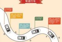 安通驾校百科:学车教练科目二s弯曲线行驶道技巧口诀