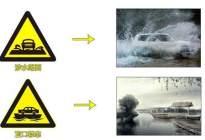 安力驾校百科:这些双胞胎的交通标志,你会分辨吗?