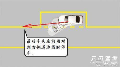 侧方位停车这几个点一定要对准,驾考必备技能!