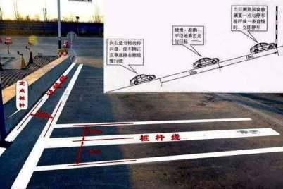 科目二坡道定点停车和起步不成功,就是因为它们