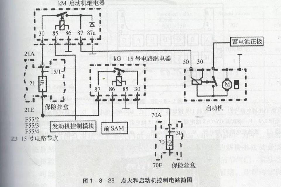 接着查启动机继电器的电源供应,发现21号保险丝的两端均无电压.