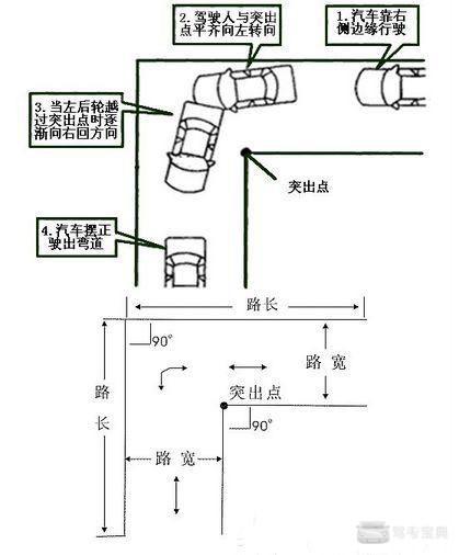 电路 电路图 电子 户型 户型图 平面图 原理图 419_506