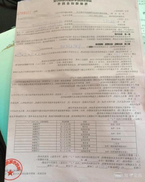 10月起考C1驾照需要多长时间?要花多少钱?