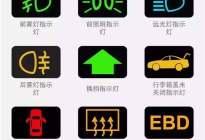 【收藏】一张图看懂汽车内所有按键!