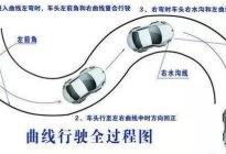 科目二曲线行驶技巧图解,这样做肯定不压线