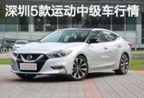 深圳5款运动型中级车行情 最高降3.4万