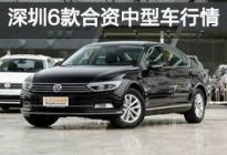 深圳6款合资中型车行情 最高降3.5万元