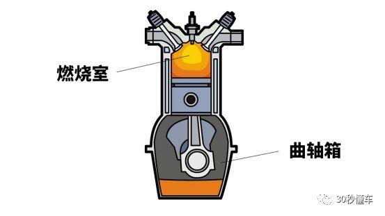 """深扒本田CR-V""""机油事件""""_召回+政策够完美吗?"""