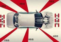这些汽车致命盲区,这8种老司机都不一定知道,要谨记在心!