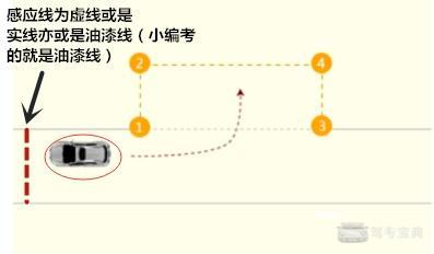 学车科目二侧方停车技巧方法