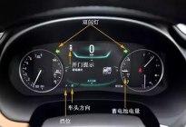 最全汽车仪表盘指示灯图解,以后故障灯亮了也不怕看不懂了!
