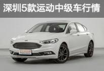 深圳5款运动型中级车行情 最高降4.8万