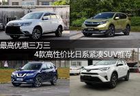 最高优惠三万三 4款高性价比日系紧凑SUV推荐