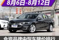 迈锐宝XL优惠5.3万 合资中型车降价排行