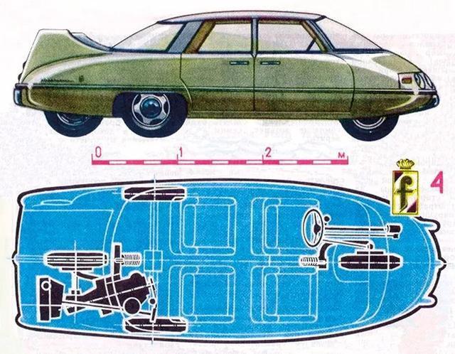 客尼法利纳的什父亲汽车设计