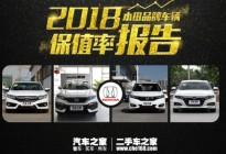 思域/XR-V等 2018本田品牌保值率报告
