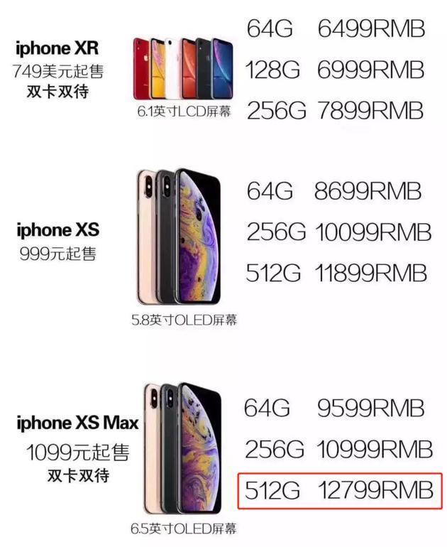 少买几部iPhone XS Max省下的钱这些新车随便挑!