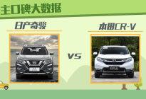 本田CR-V和日产奇骏可靠性谁更高?一分钟教你选日系SUV
