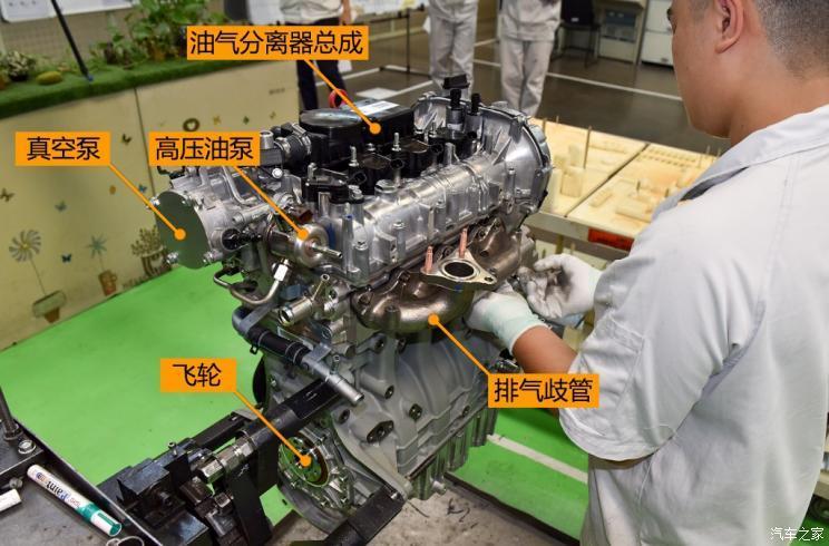 配气机构,燃料供给系,润滑系,冷却系,点火系和起动系)的分类,进一步