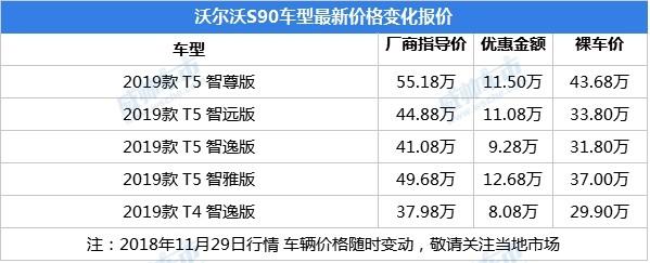 奥迪A6L和2019款沃尔沃S90你更喜欢哪款?广州有优惠