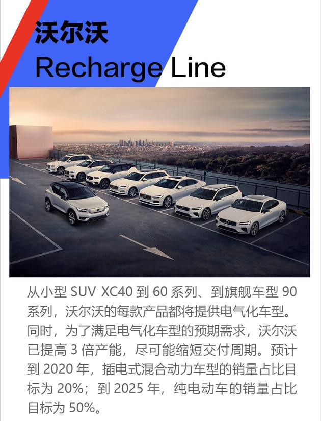 全球资讯_续航400公里 沃尔沃首款纯电动车xc40全球亮相 - 新闻