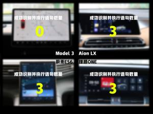 4天3夜爆肝测试:最智能的汽车,竟然不是特斯拉Model 3
