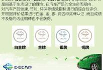 号称近80%新车不合格的C-ECAP是什么鬼?