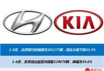 现代汽车在华如何绝地求生?新能源汽车或是突破口