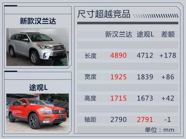 """广汽丰田新汉兰达大""""换脸"""" 百公里油耗8.7L"""