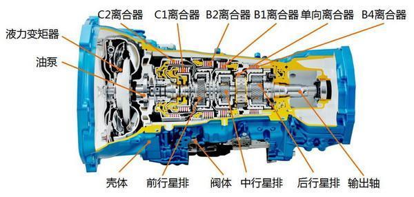 中置直喷2.0T+揪置酷爱信6AT 荣威RX8触动力体系松析