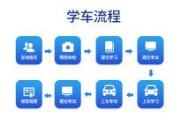 小车驾照考试—小车驾照考试流程简介