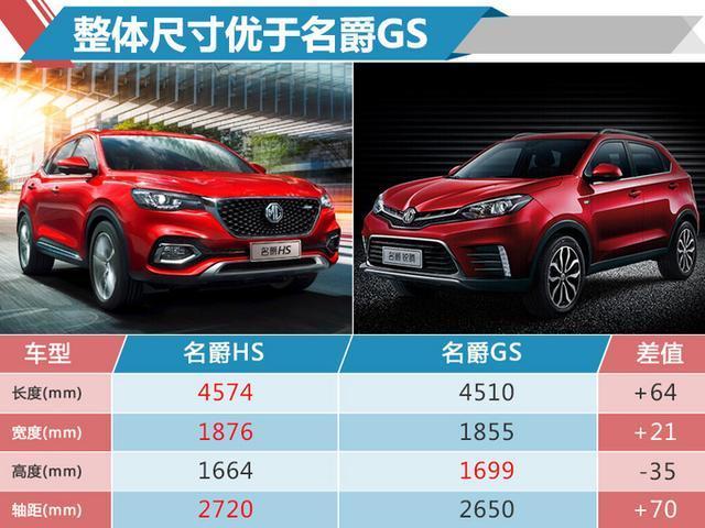 名爵HS全新SUV将于9月上市 预计10万元起售