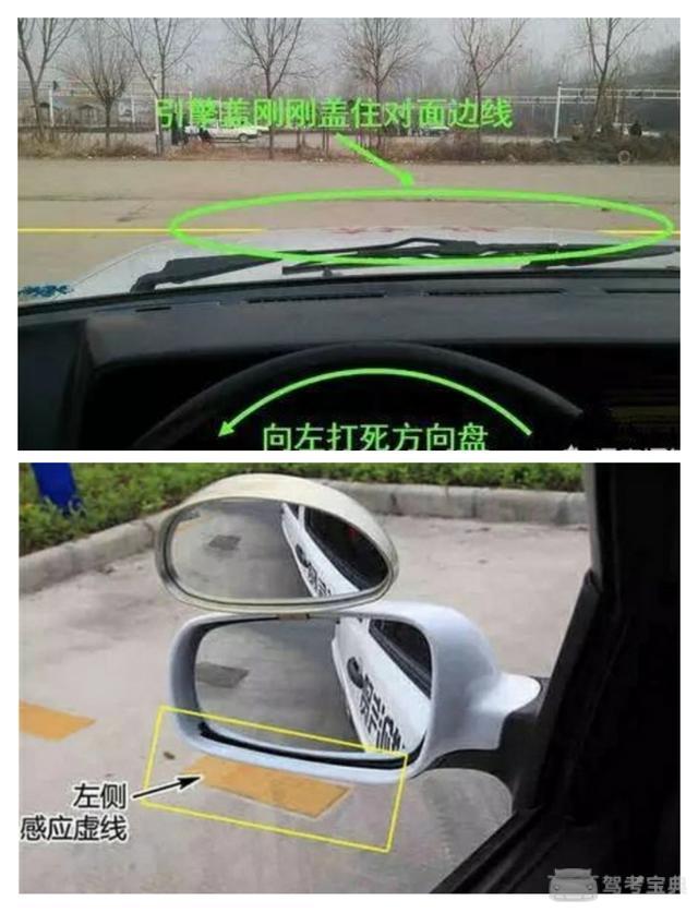 科二倒车入库怎么看点打方向盘插图(2)